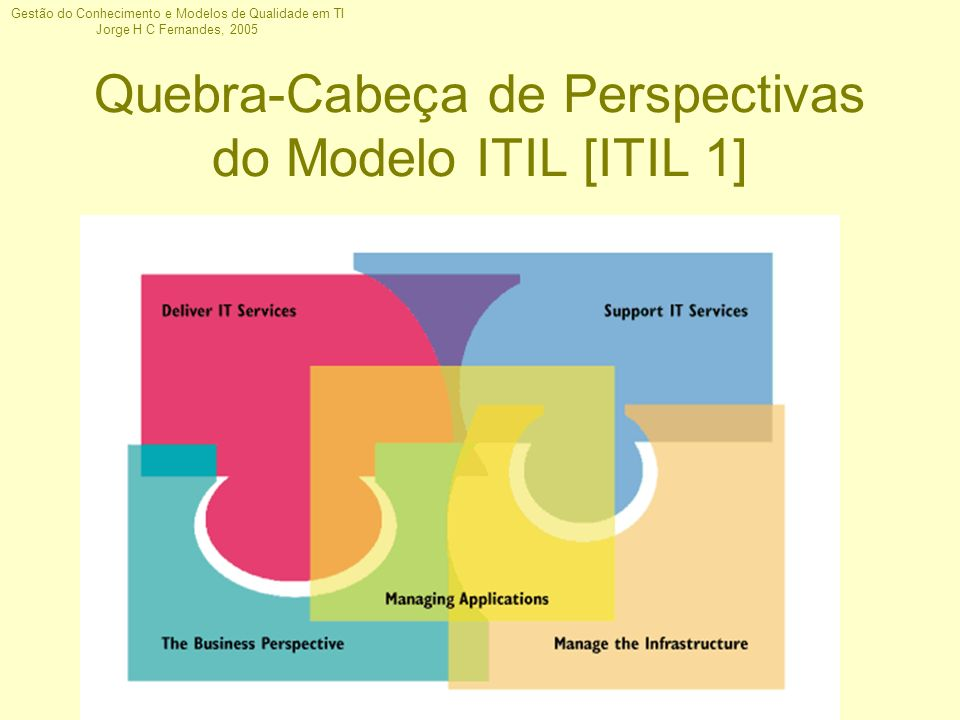 Quebra-Cabeça de Perspectivas do Modelo ITIL [ITIL 1]